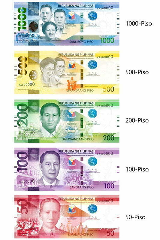 What is the Currency of the Philippines